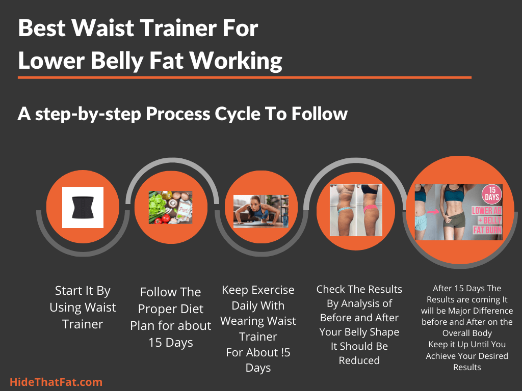 Best Corset For Lower Belly Fat Working Chart