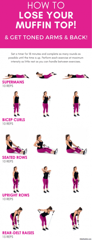 Easy Workout Routine For Muffin Top