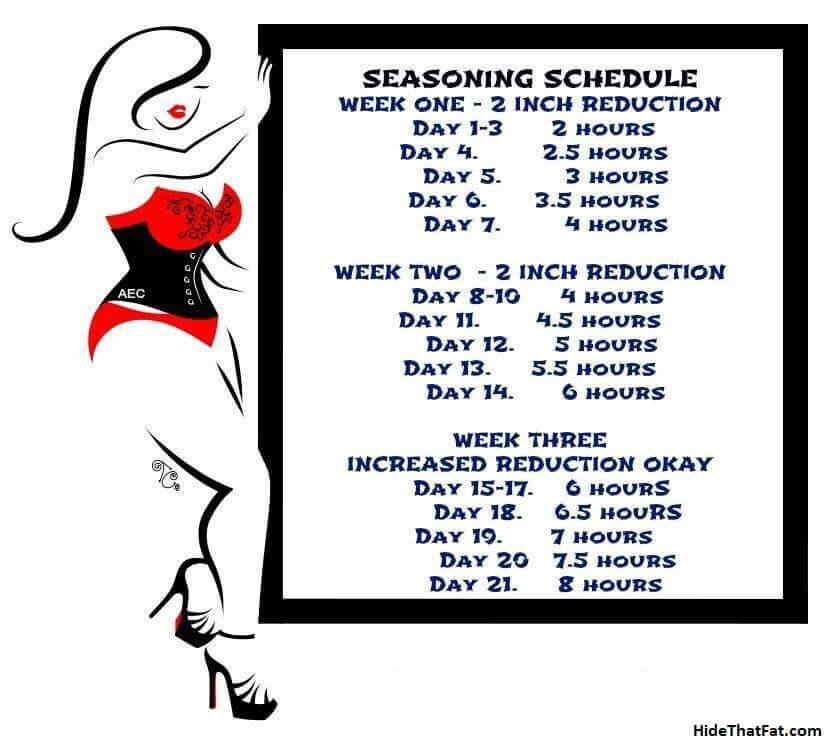 Corset Training Schedule